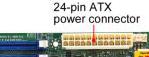 ATX 24-PIN PORT  Building a Dual-Xeon Citrix Lab: Part 2 - Hardware Building a Dual-Xeon Citrix Lab: Part 2 - Hardware ATX