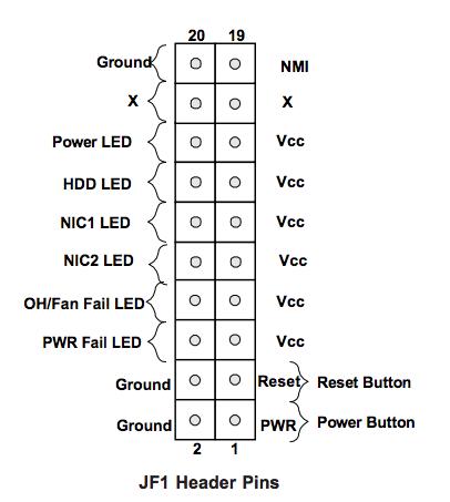 Frontpanel1 Building a Dual-Xeon Citrix Lab: Part 2 - Hardware Building a Dual-Xeon Citrix Lab: Part 2 - Hardware Frontpanel1