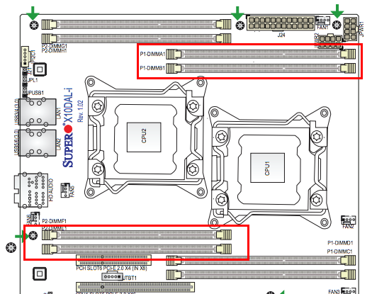 Motherboard Layout1 building a dual xeon citrix lab part 2 hardware Basic Electrical Wiring Diagrams at cos-gaming.co