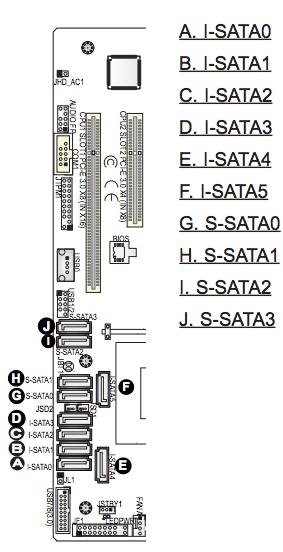 SATA Building a Dual-Xeon Citrix Lab: Part 2 - Hardware Building a Dual-Xeon Citrix Lab: Part 2 - Hardware SATA