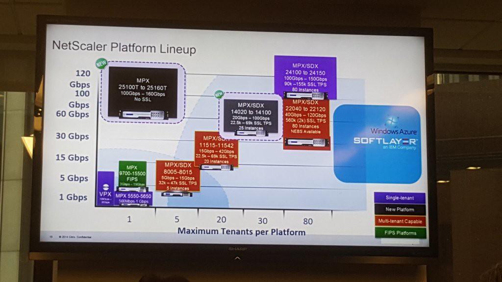 Netscaler lineup  CUGC - NY Metro Area #1 - March2016 CeRBNY8UIAAtqaL