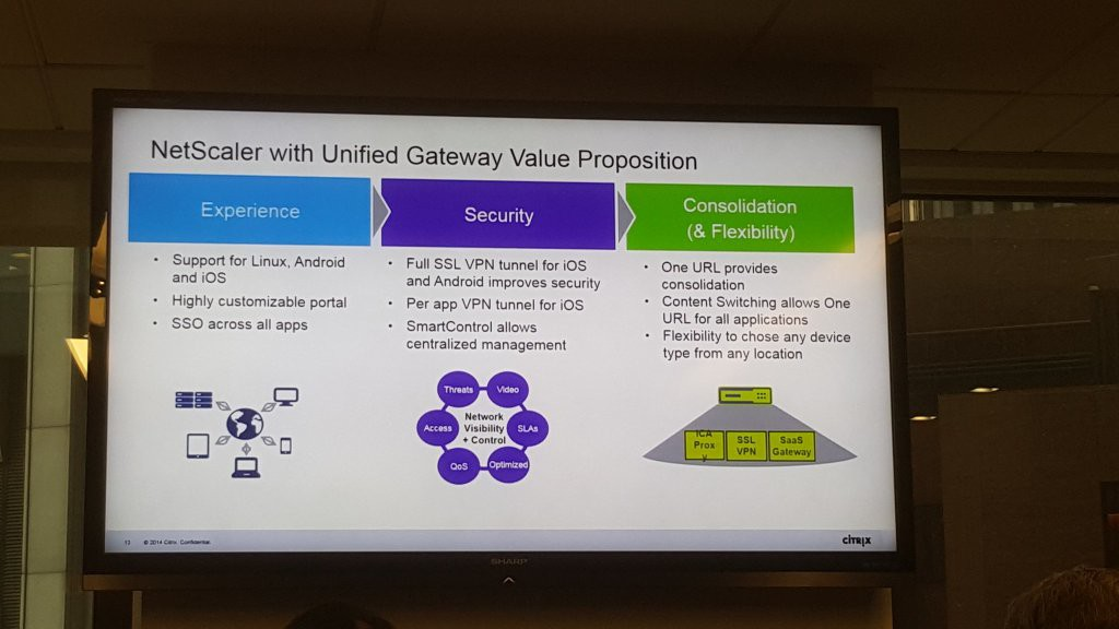 Unified Gateway