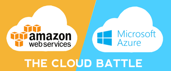 The Cloud battle