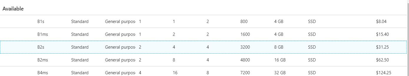 Microsoft Azure - W10 Client configuration