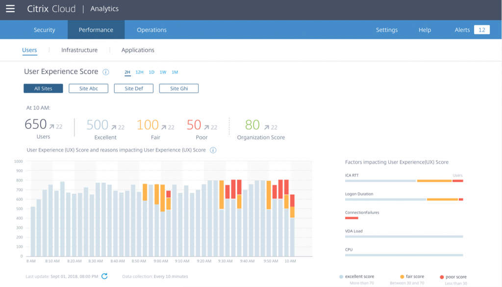 Citrix Analytics for performance in Citrix Cloud